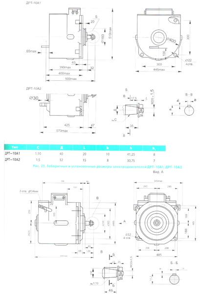 Электродвигатели постоянного тока рудничные тяговые типа ДРТ ( для аккумуляторных электровозов)